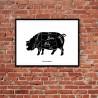 Cuts Pork Poster