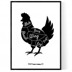 Cuts Chicken Poster
